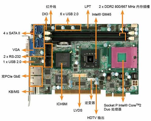 威强发表支持intel gm45芯片与pci express功能半长卡