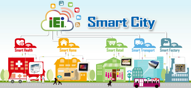 IEI 's Smart City Solutions