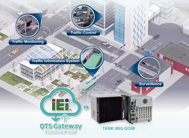 QNAP QTS Gateway for new cloud-based IPC solutions
