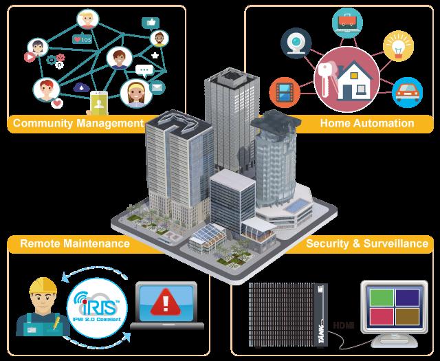 Smart Building Automation