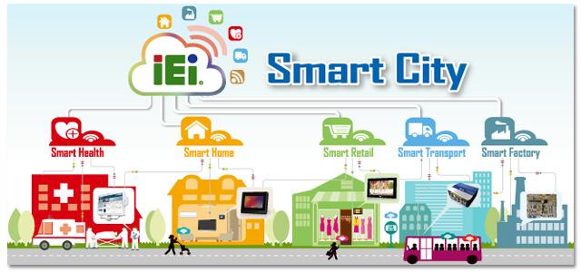 IEI's Smart City Solutions
