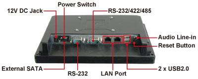 Versatile I/O Ports