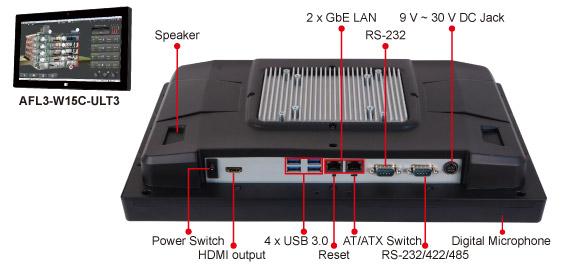 AFL3-W15C-ULT3 Fully Integrated I/O