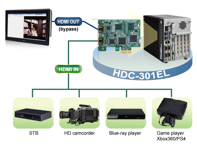HDC-301EL_Video Recording_Streaming