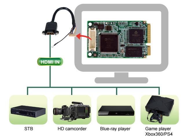 HDC-301MS_Video Recording_Streaming
