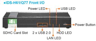 IDS-H61/Q77 Front I/O