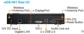IDS-H61 Rear I/O