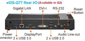 IDS-Q77 Rear I/O