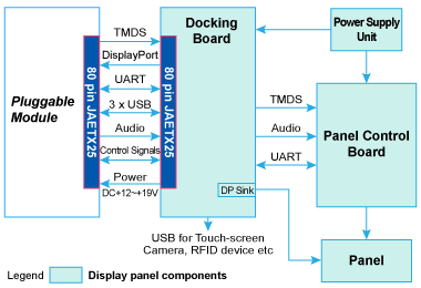 Figure 1. Functional Block Diagram