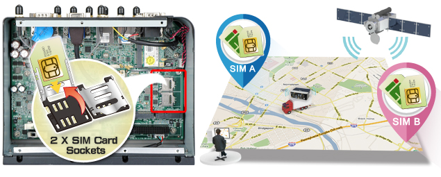 Dual SIM slot