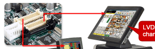 Dual LVDS for TFT Panel Support