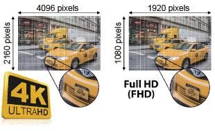 KINO-AQ170 HDMI 2.0