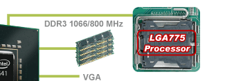 The Best Choice of Peformance Chipset for LGA775 Platform