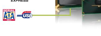 The Best Choice of Peformance Chipset for LGA775 Platform