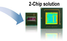 Embedded Intel® Atom™ Solution