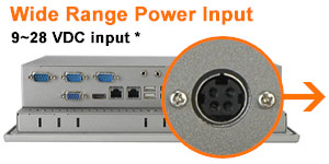 Wide Power 9~28 VDC Input