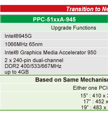 Upgradeable CPU Performance