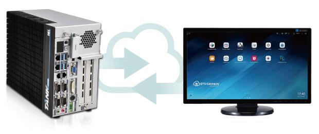 QTS Gateway | IoT gateway, IIoT solution