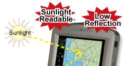 Sunlight Readable
