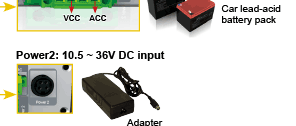 Redundant Dual DC Power Input