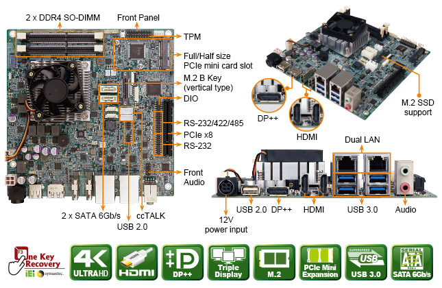gkino-dmf-single-board-computer-hardware